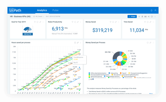 UiPath-Measure-RPA-IMpact_Insights.png