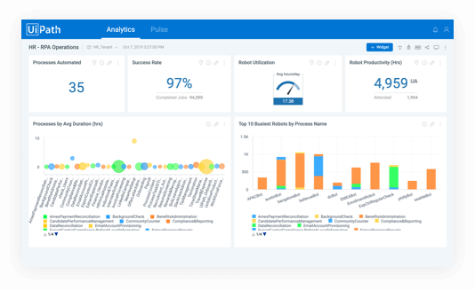 UiPath-Measure-RPA-Performance_Insights.png
